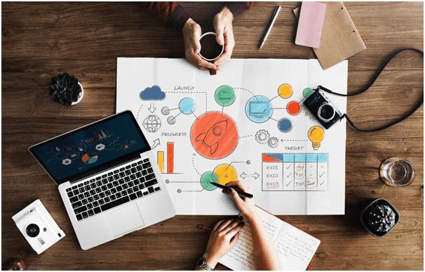 طراحی سایت شرکتی ارزان راهی مقرون به صرفه